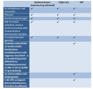 táblázat3