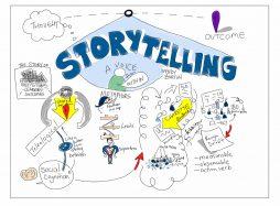 Digitális kalandok 8. – Tanulás digitális történeteken keresztül I.